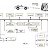 Patent Attorney Reviews Multi-level video processing within a vehicular communication network