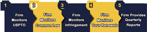 Trademark-Monitoring-V3