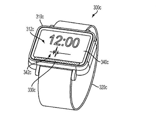 Patent Office Grants Wrist-Mounted Device